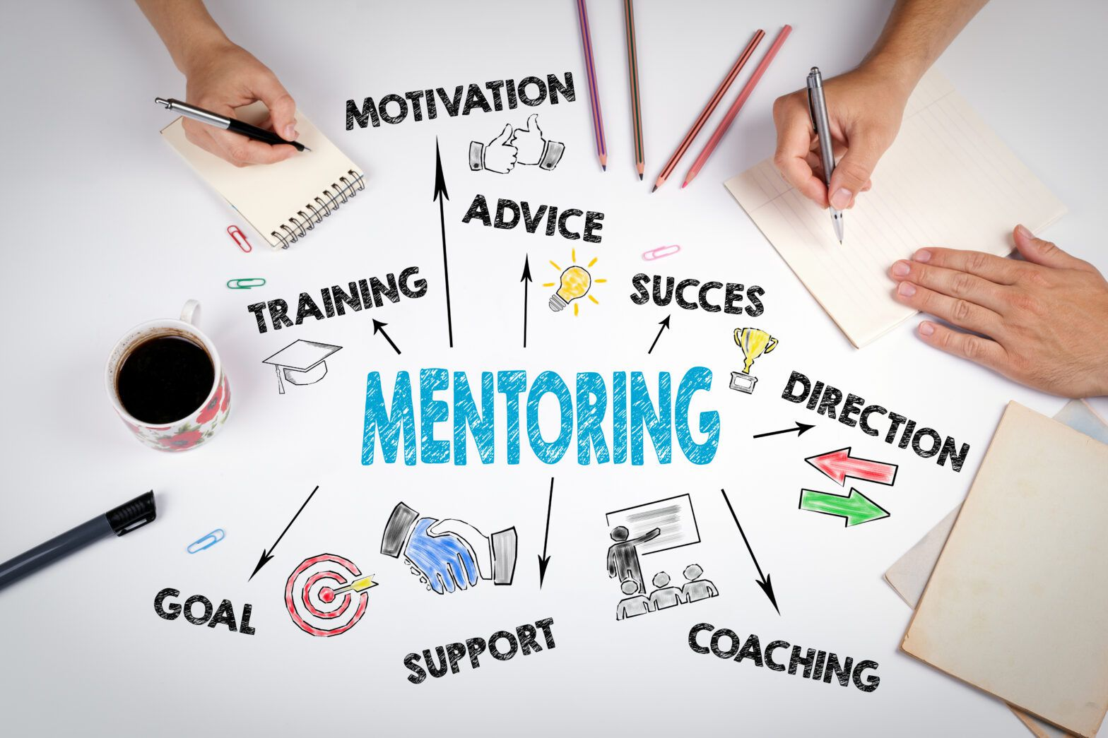 Start-ups can really benefit from a mentor